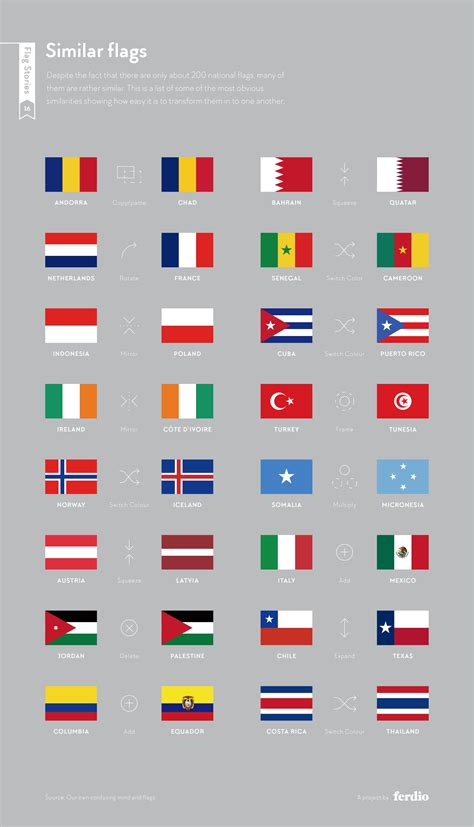 flags of the world that are similar 19 infographics break down the design elements of all