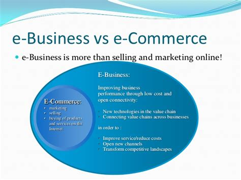 e commerce business e commerce business images