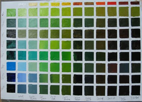 pat fiorello elevates painting color charts how to mix green