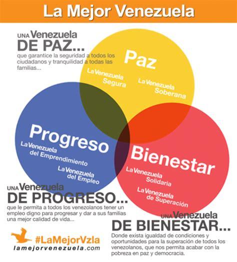 una propuesta de pa 237 s paz progreso y bienestar