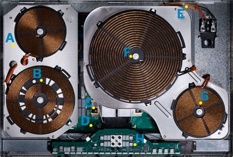 induction stove repair bjp vs congress induction stove vs lpg cylinder himachal watcher