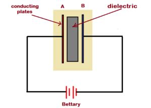 how inductors and capacitors work how capacitor and inductor works 28 images capacitor steady state dc analysis inductors and