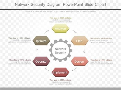ppt templates for network security app network security diagram powerpoint slide clipart