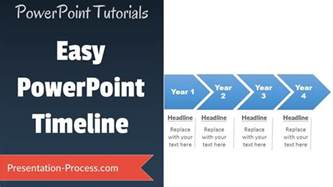 creating a powerpoint template creating a powerpoint template playbestonlinegames