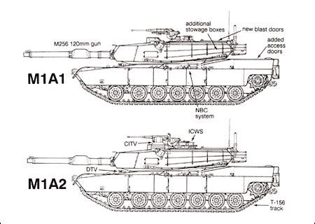 20 Tk Stel Kode 9831 m1坦克 台灣wiki
