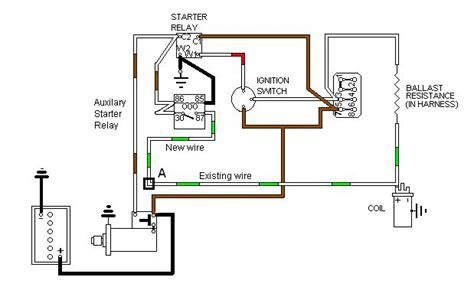 mgb starter relay wiring 24 wiring diagram images
