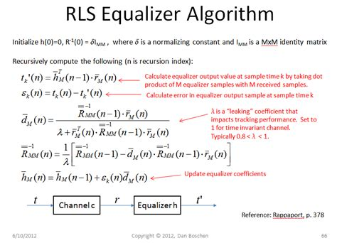 adaptive filtering fundamentals of least squares with matlabâ matlab using recursive least square filter signal
