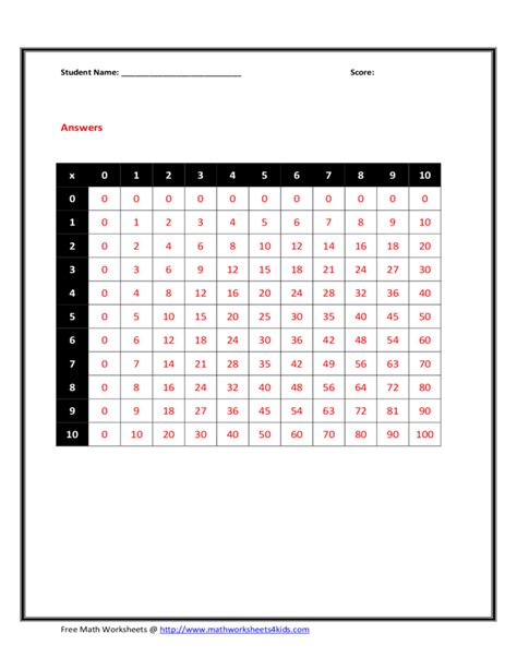 printable multiplication chart with answers blank multiplication chart with answers free download
