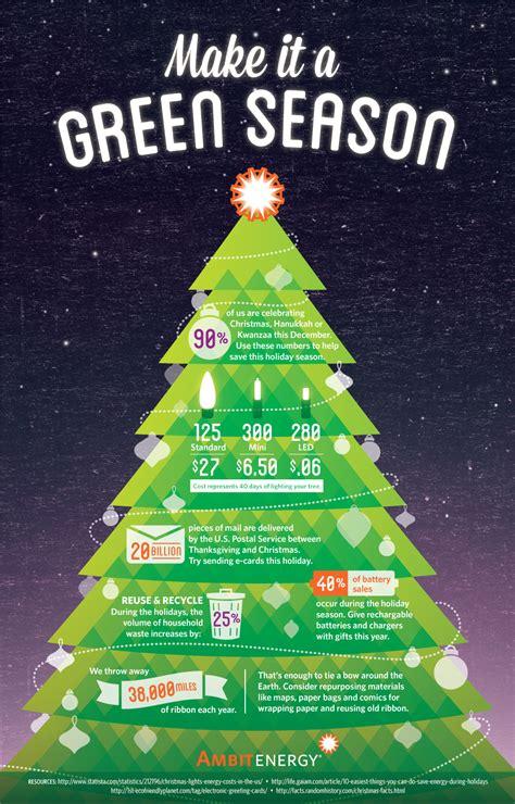 make it a green season with spirited holiday savings