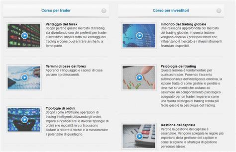 forex etoro tutorial video tutorial e pdf di etoro