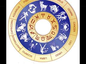 Astrological Sign Kabbalah Astrology And Zodiac Signs