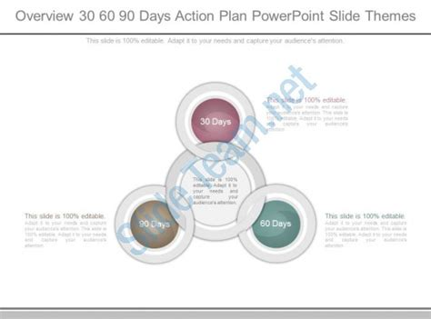 Overview 30 60 90 Days Action Plan Powerpoint Slide Themes Powerpoint Templates Powerpoint 30 60 90 Day Plan Powerpoint Template
