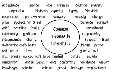 unit 6 resources themes in american stories the craft gww ch 9 theme so what s your story really