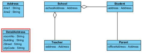 export uml class diagram to microsoft excel visual