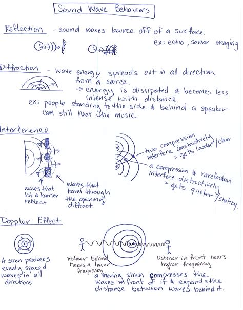 Behavior Of Waves Worksheet by Physics Ms Fox Lent