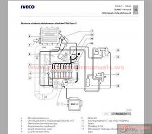 iveco daily my2012 pl small auto repair manual forum heavy equipment forums