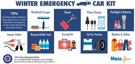 Philosophy Winter Weather Survival Kit by Winter Weather Driving Tips Brewster Ambulance Service