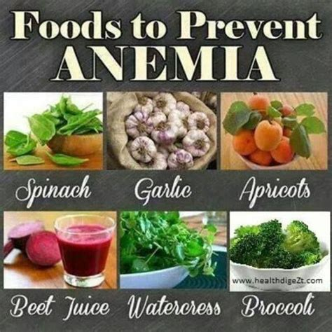 7 Ways To Prevent Anemia by Anemia Preventing Foods Add Any Of These Healthy
