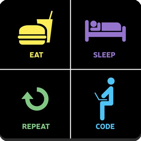 Eat Sleep And Repeat eat sleep code repeat coaster just stickers just stickers