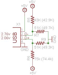 usb current limiting resistor apple and other usb charger secrets