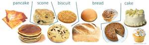 baked goods categorisation of baked goods and pancakes in