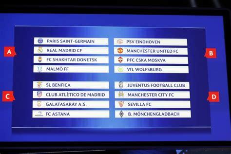 Calendario Manchester Sorteggi Chions League 2015 2016 Juve E Roma Gironi E