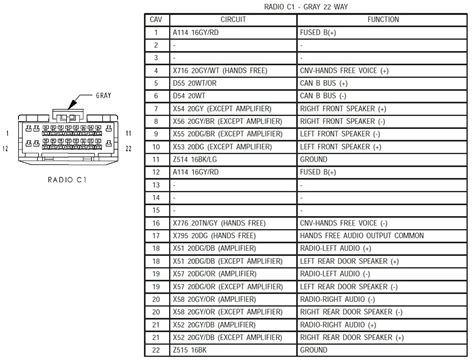 kenwood car stereo wiring wiring diagram with description