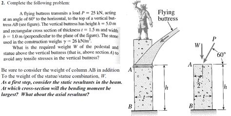 flying buttress diagram fresh in cool subreader co