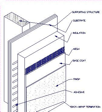stucco wall section stucco wall section detail pictures to pin on pinterest