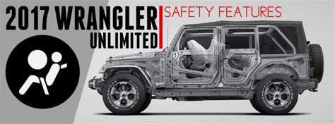How Safe Is A Jeep Wrangler Is The 2017 Jeep Wrangler Unlimited A Safe Option