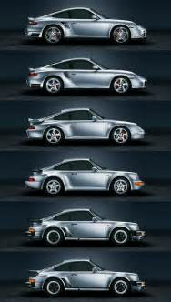 Porsche 911 Styles Porsche 911 Turbo History 1975 2008 The Evolution Of