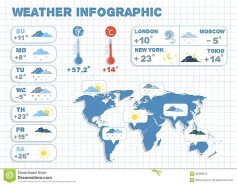 weather forecast infographics design elements stock vector
