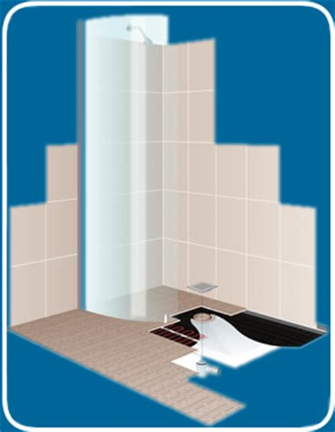 Walk In Shower Ideas For Small Bathrooms Wet Rooms Amp Walk In Shower Bathrooms For Disabled