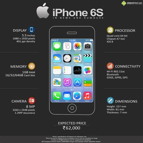 iphone 6s on emaze