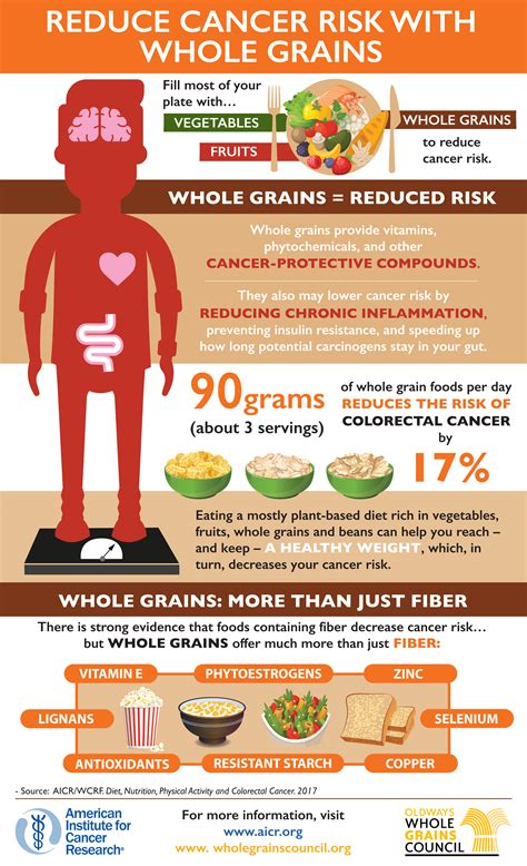 whole grains cancer infographic whole grains american institute for cancer