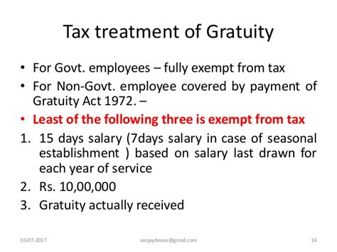 section 14 income tax act income exempted under section 10 of income tax act 1961
