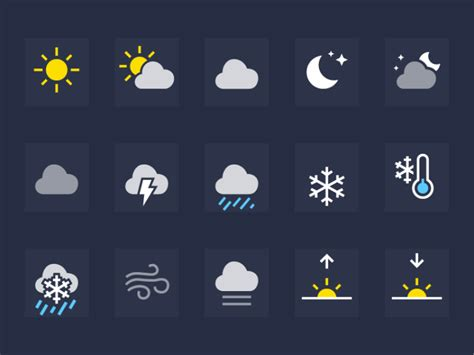 Weather App Picture Meanings here are what all the iphone weather symbols metro news
