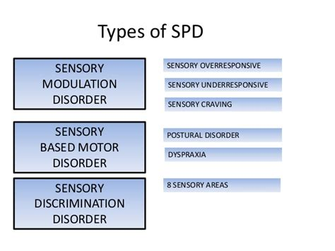 sensory based motor disorder sensory processing in infants and toddlers