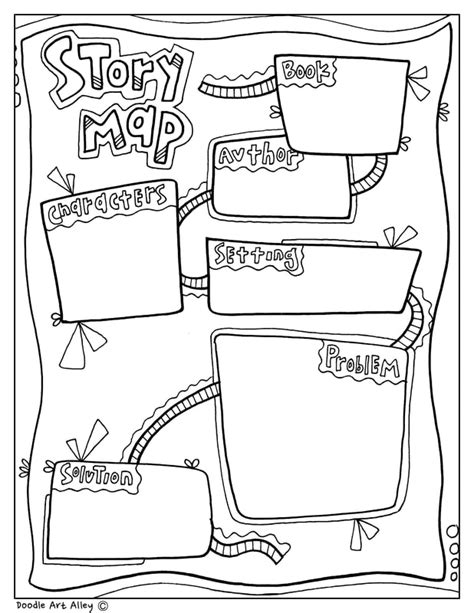reading retelling hand graphic organizer by the common core