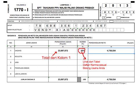 nilai ptkp 2016 penghasilan tidak kena pajak ptkp terbaru tahun 2015