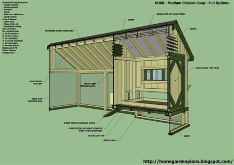 chicken house plan chicken coop plans 101 chicken coop how to