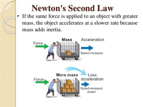 newtons second law of motion uses the formula sutori