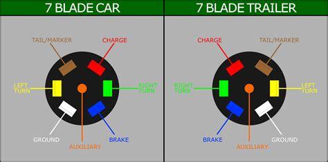 seven way rv wiring diagram valid trailer brake