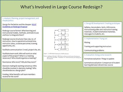 false commitments as per site layout plan of somdatt large course redesign the center for teaching and