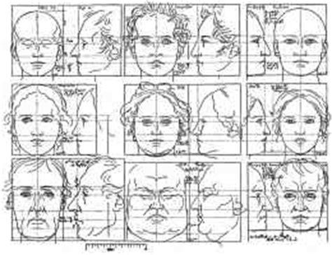 tutorial menggambar cars cara menggambar tubuh manusia secara proposional natural
