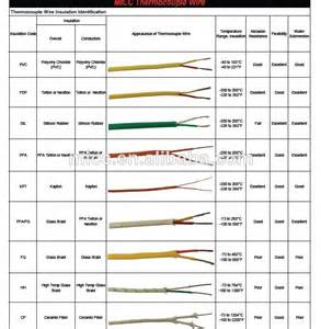 china two k j t e r type thermocouple cable buy