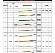 Fil De Compensation Thermocouple C&226ble Blind&233 4 Core RTD Pi&232ces