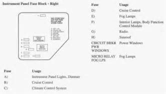 fuse diagram for 1994 olds 98 fixya