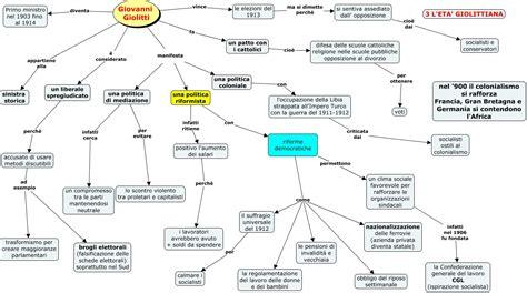 la politica interna di giolitti 3 eta giolittiana mappa concettuale