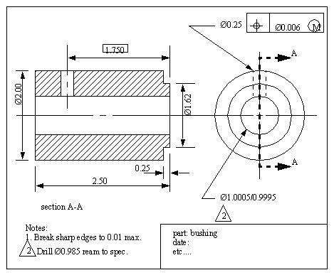 pattern drafting tools australia 1 1 1 manual drafting